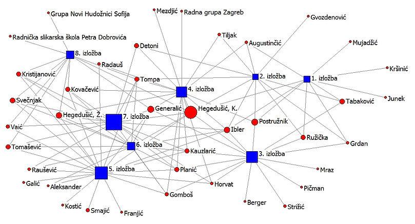 Assocciation of Artists Zemlja - exhibitions network