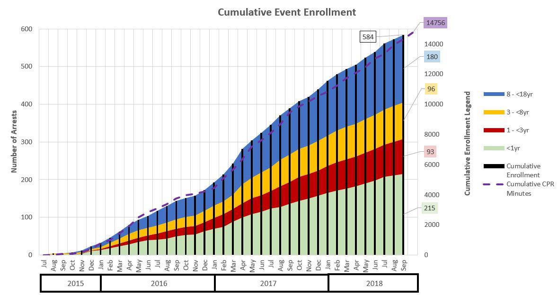 Cumulative_Enrollment