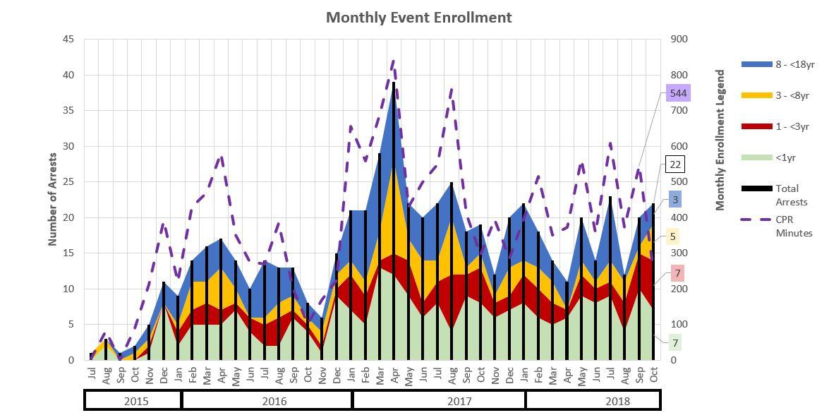 Monthly_Enrollment