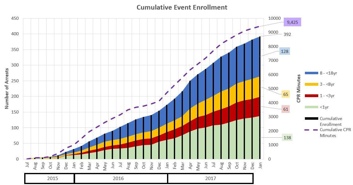 Cumulative_Enrollment_Jan_2018