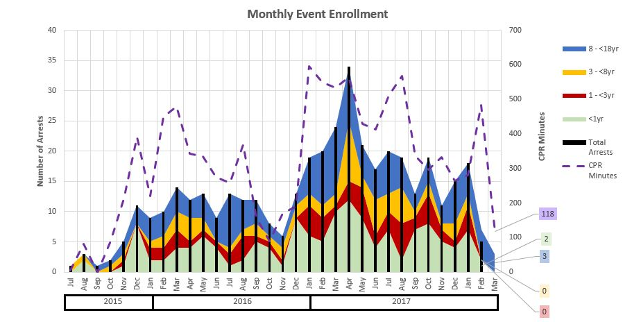 Monthly_Enrollment_March_2018