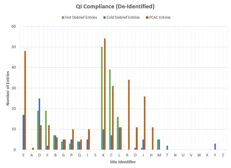 QI_Compliance