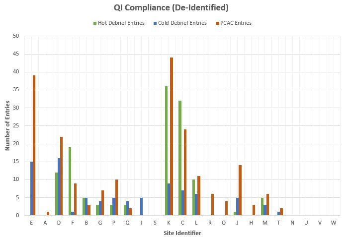 QI_Compliance_Usage_Feb_2018