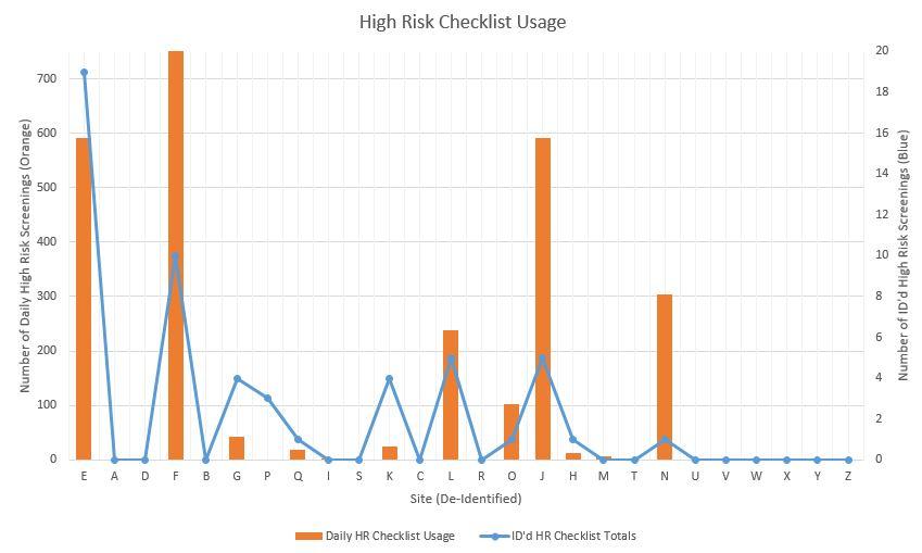 HR_Chcklst_Usage