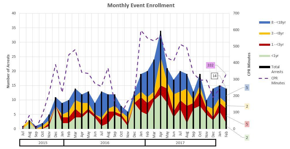 Monthly_Enrollment_Feb_2018