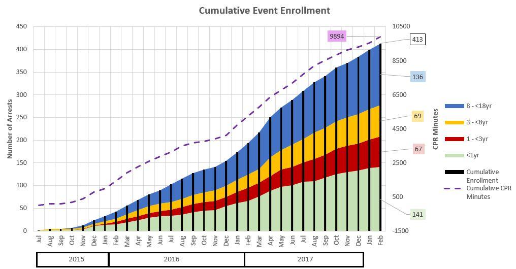 Cumulative_Enrollment_Feb_2018