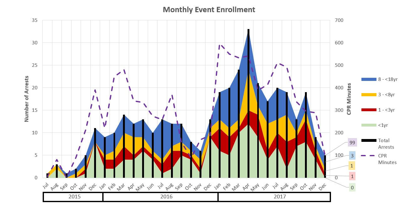 Montly_Event_Enrollment