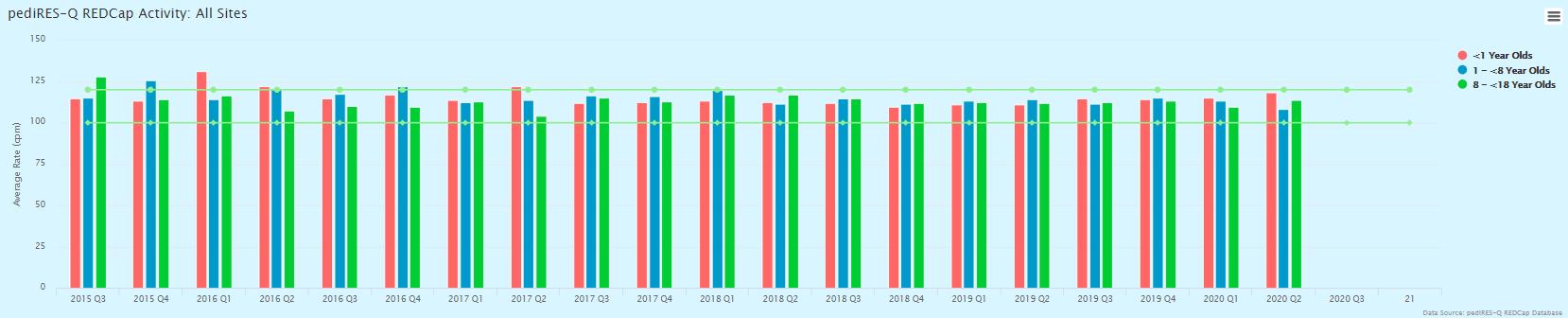 Rate - June 2020