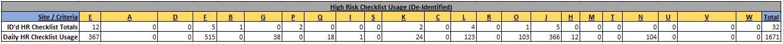 HR_Checklist_Jan_2018_DID