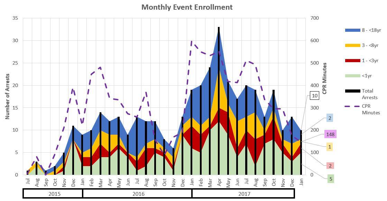 Monthly_Enrollment_Jan_2018