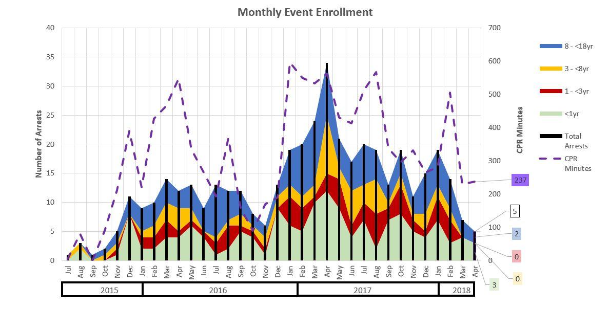 Monthly_Enrollment_April_2018