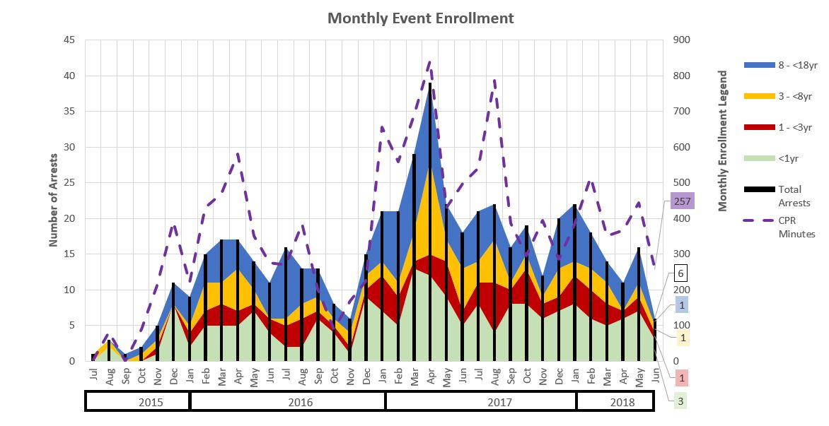 Monthly_Enrollment_June_2018