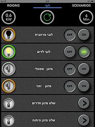 תצוגת טלפון נייד התקנים IGH