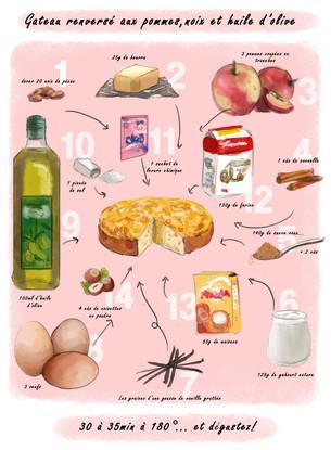 recette gateau à la pomme