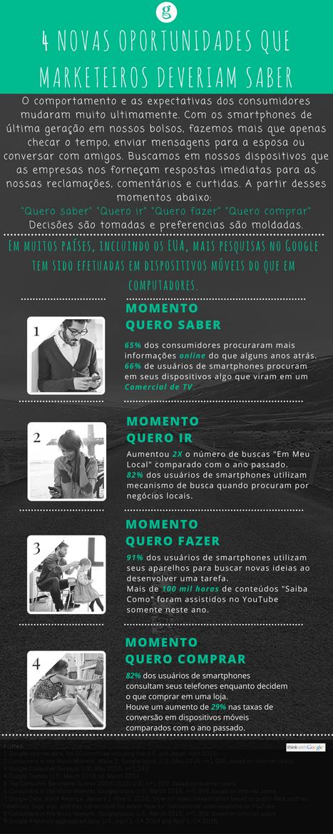 (Infográfico) 4 NOVAS OPORTUNIDADES QUE MARKETEIROS DEVERIAM SABER