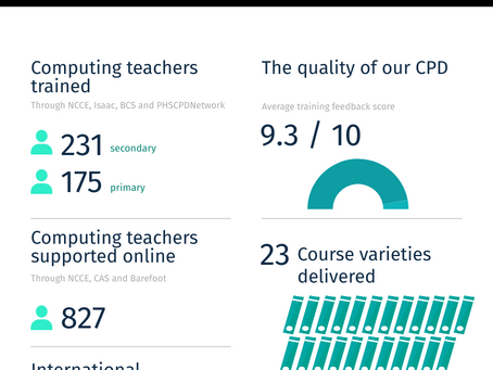 We've just started and we're ready to support your Computing curriculum and staff development