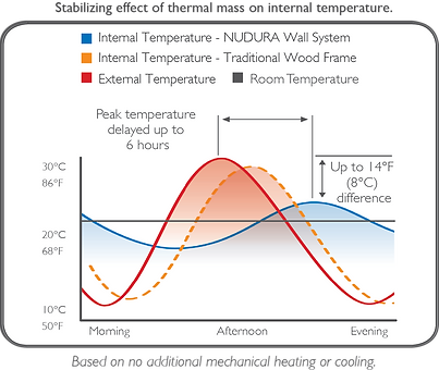thermal-mass-chart-en.png