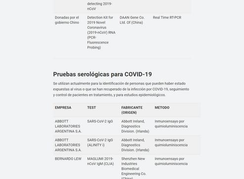 Reactivos COVID-19