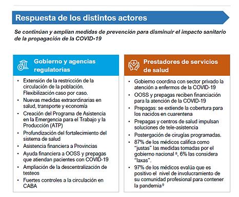 IQVIA: nuevo informe COVID-19