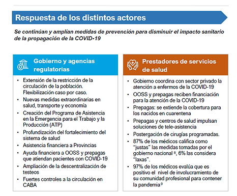 IQVIA: nuevo informe COVID-19