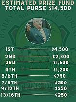 Estimated Prize fund (1).jpg