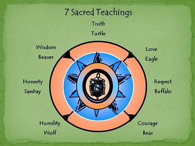 AB - 7 Sacred Teachings Image.jpg
