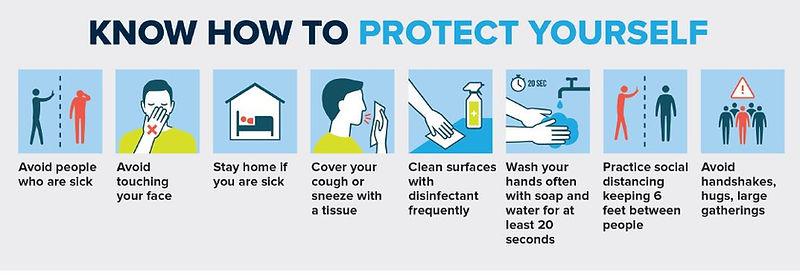 Protect Yourself.JPG