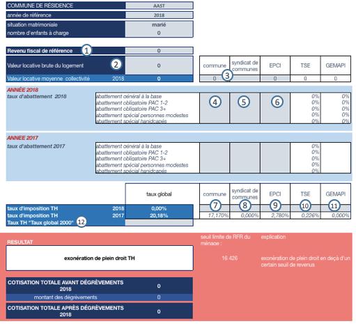 Outil de simulation : où renseigner les informations nécessaires ?