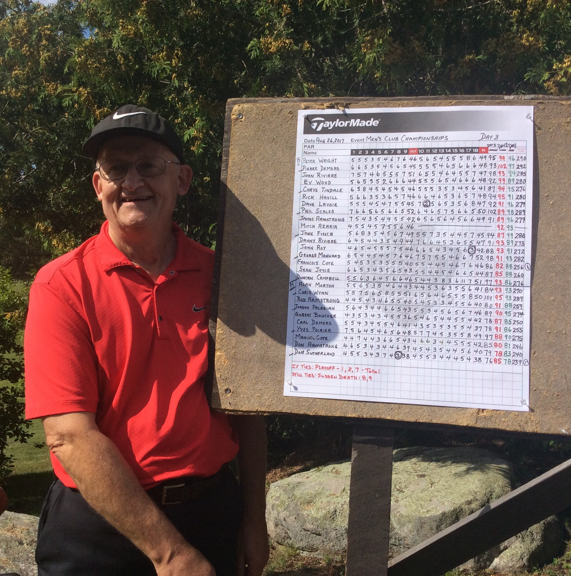 Don Sutherland and the winning score