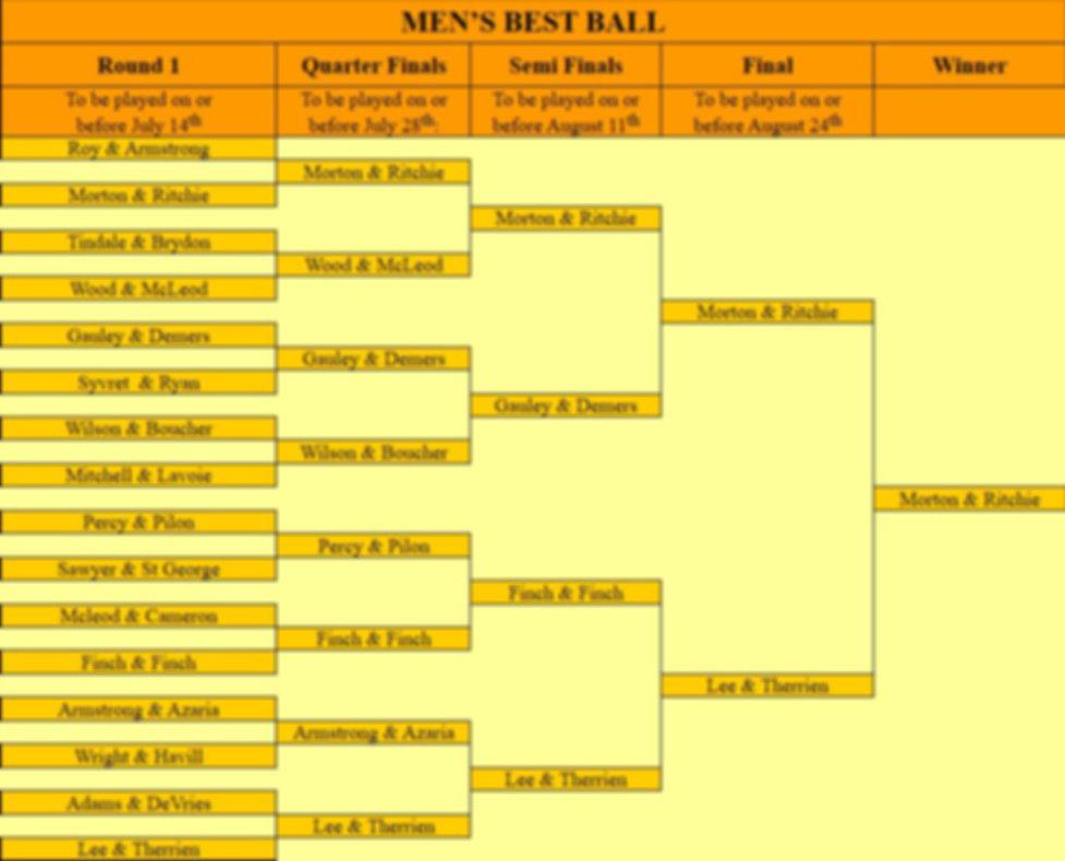 m best ball aug 28.JPG