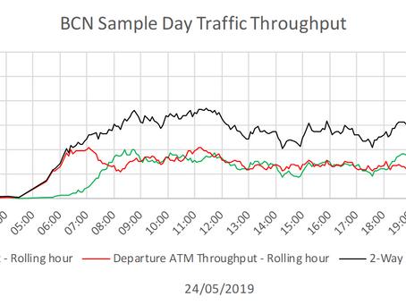 Part 1: BCN, Spain