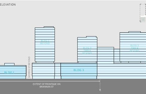 Kilroy Files Plans for Three Towers at SoMa Flower Market Site