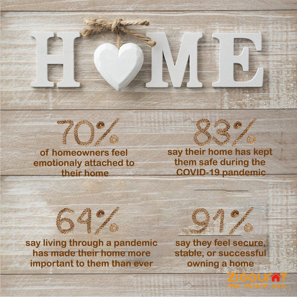 """Homeowners Call Their Home a """"Key Part of Their Life""""."""