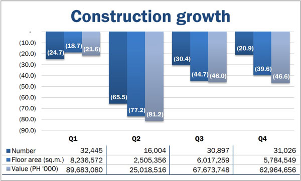 Fitch Solutions forecasts the construction industry to bounce back in 2021
