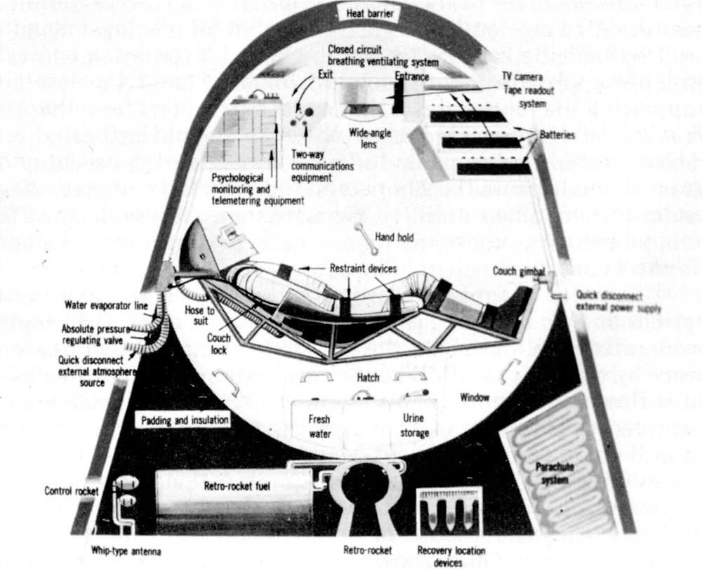Man In Space Soonest (MISS) spacecraft cutaway