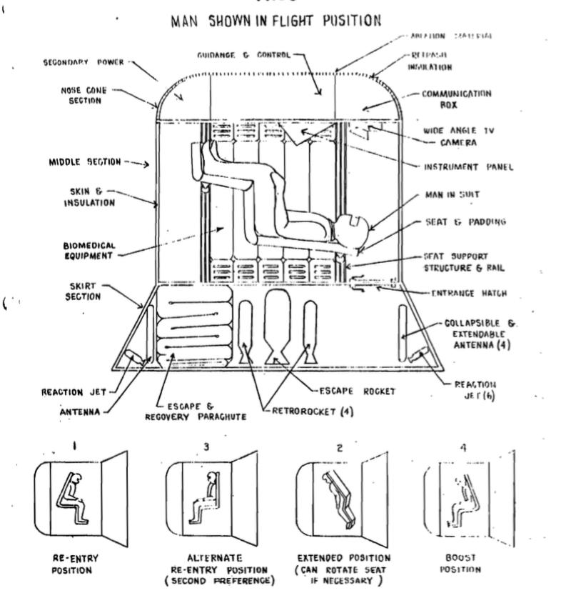 Man In Space Soonest diagram