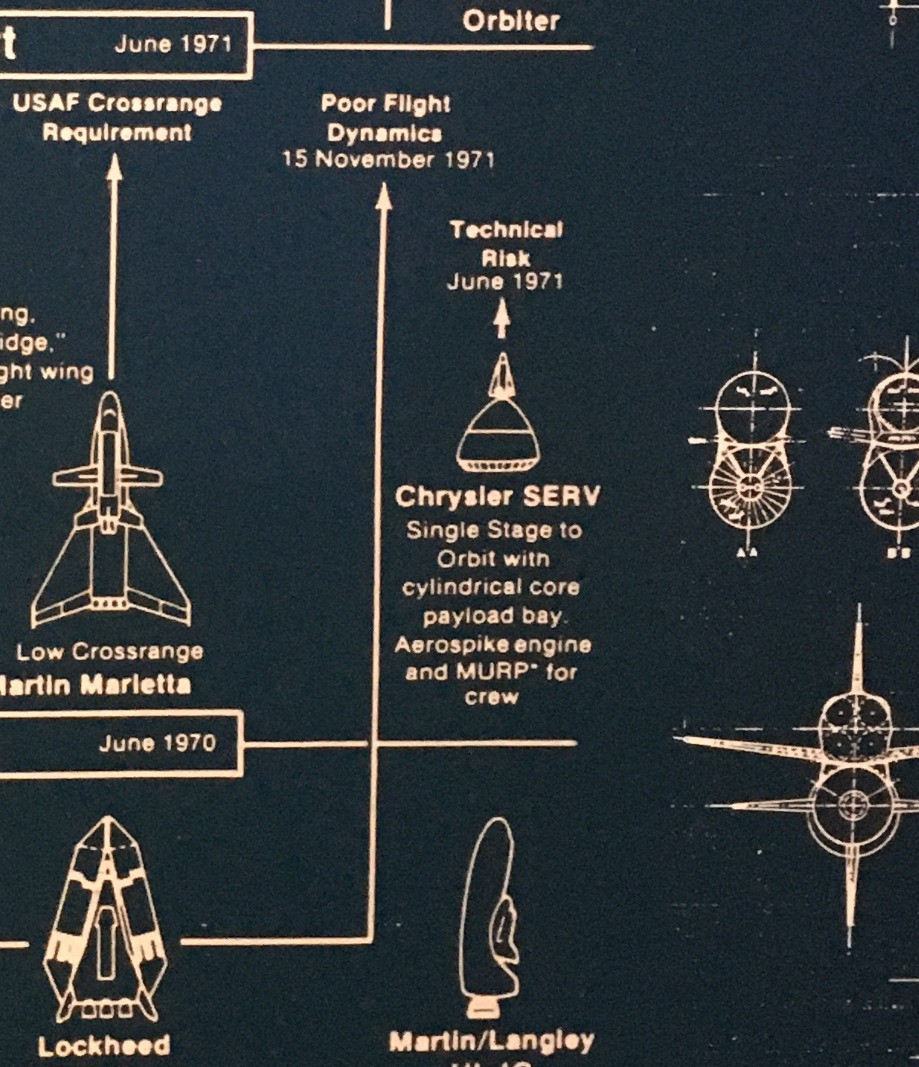 Chrysler SERV depiction at the Kennedy Space Center