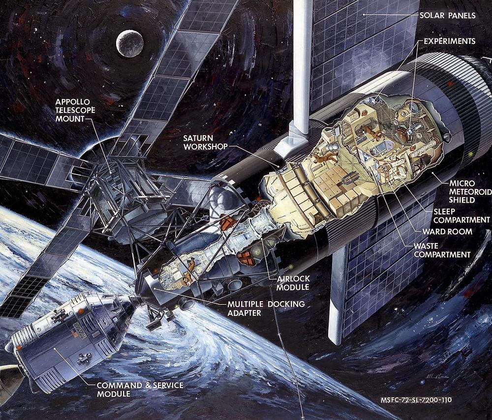 Cutaway illustration of Skylab