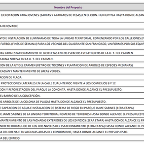 Proyectos aprobados para Presupuesto Participativo 2020 y 2021