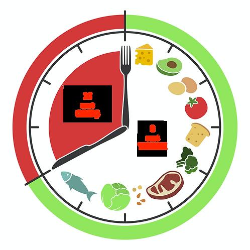 AralıklıOruç - Intermittent Fasting