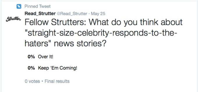 And Now, the Glorious Results of Strutter's First-Ever Reader's Poll!