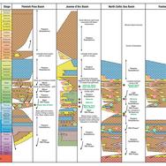 Stratigraphic Chart