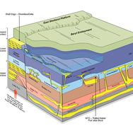 3D Geological Model