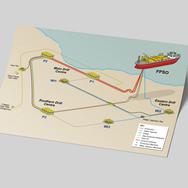 FPSO Development Schematic
