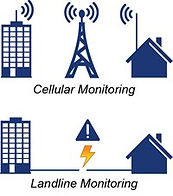 3G wireless cellular security system monitoring.