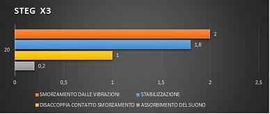 Grafico Caratteristiche_2.png