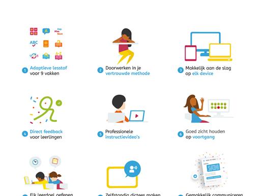 Afstandsleren en digitaal schoolwerk