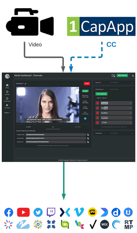 1capapp-videolinq-workflow-3.png