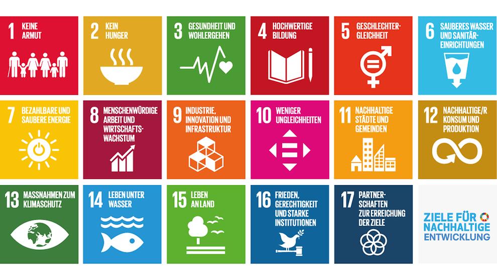 Un-Ziele nachhaltige Entwicklung