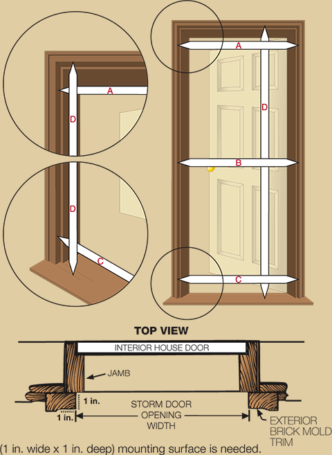 Reference diagram for how to measue a storm door.